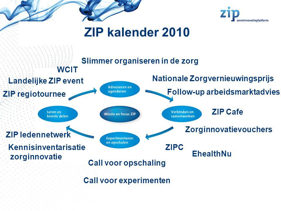 Contact met u is essentieel om de ZIP doelen te realiseren … Behoefte aan innovatieleiders Bewijs dat het anders kan Nieuwe oplossingen voor oude problemen Verbeteringen in de huidige praktijk Kennisverspreiding en –deling  Hier meer aandacht voor in 2010