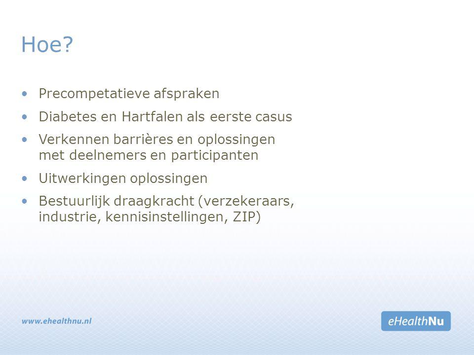 Hoe? Precompetatieve afspraken Diabetes en Hartfalen als eerste casus Verkennen barrières en oplossingen met deelnemers en participanten Uitwerkingen