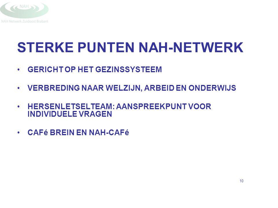 STERKE PUNTEN NAH-NETWERK GERICHT OP HET GEZINSSYSTEEM VERBREDING NAAR WELZIJN, ARBEID EN ONDERWIJS HERSENLETSELTEAM: AANSPREEKPUNT VOOR INDIVIDUELE V