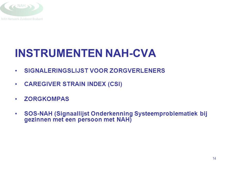INSTRUMENTEN NAH-CVA SIGNALERINGSLIJST VOOR ZORGVERLENERS CAREGIVER STRAIN INDEX (CSI) ZORGKOMPAS SOS-NAH (Signaallijst Onderkenning Systeemproblemati