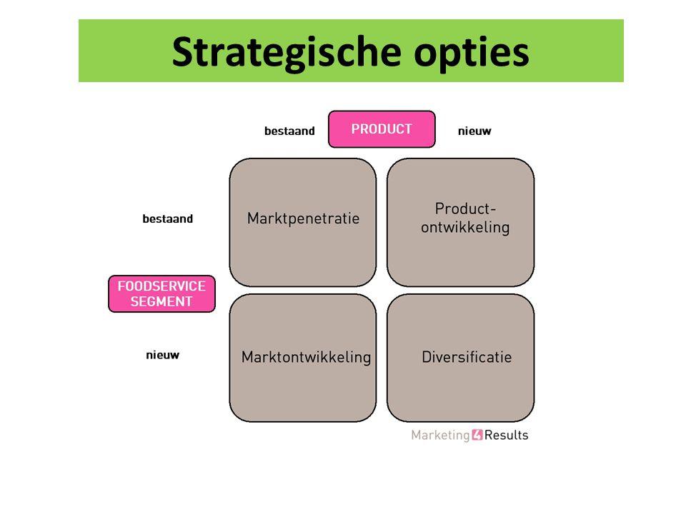 Strategische opties