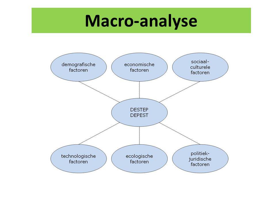 Macro-analyse