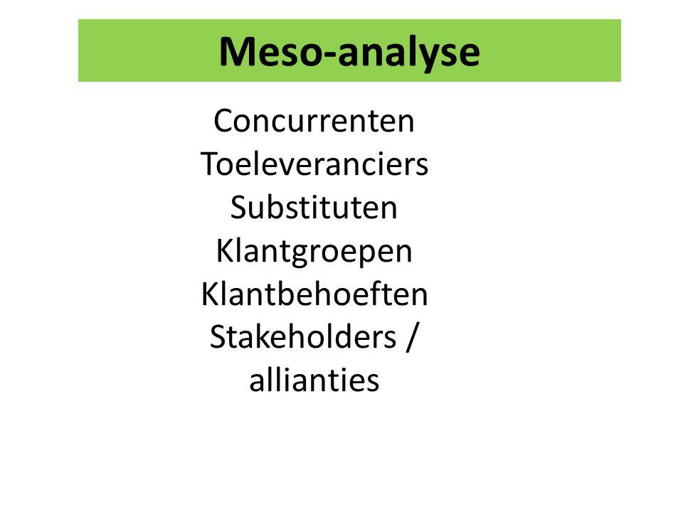 Meso-analyse Concurrenten Toeleveranciers Substituten Klantgroepen Klantbehoeften Stakeholders / allianties