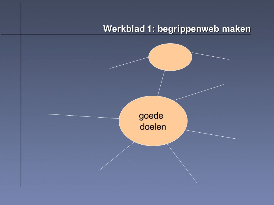 Werkblad 1: begrippenweb maken goede doelen