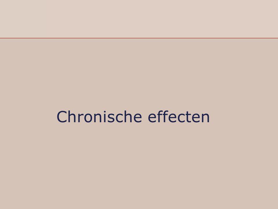 Chronische effecten