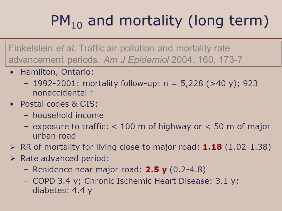 PM 10 and mortality (long term) Hamilton, Ontario: –1992-2001: mortality follow-up: n = 5,228 (>40 y); 923 nonaccidental † Postal codes & GIS: –household income –exposure to traffic: < 100 m of highway or < 50 m of major urban road  RR of mortality for living close to major road: 1.18 (1.02-1.38)  Rate advanced period: –Residence near major road: 2.5 y (0.2-4.8) –COPD 3.4 y; Chronic Ischemic Heart Disease: 3.1 y; diabetes: 4.4 y Finkelstein et al.