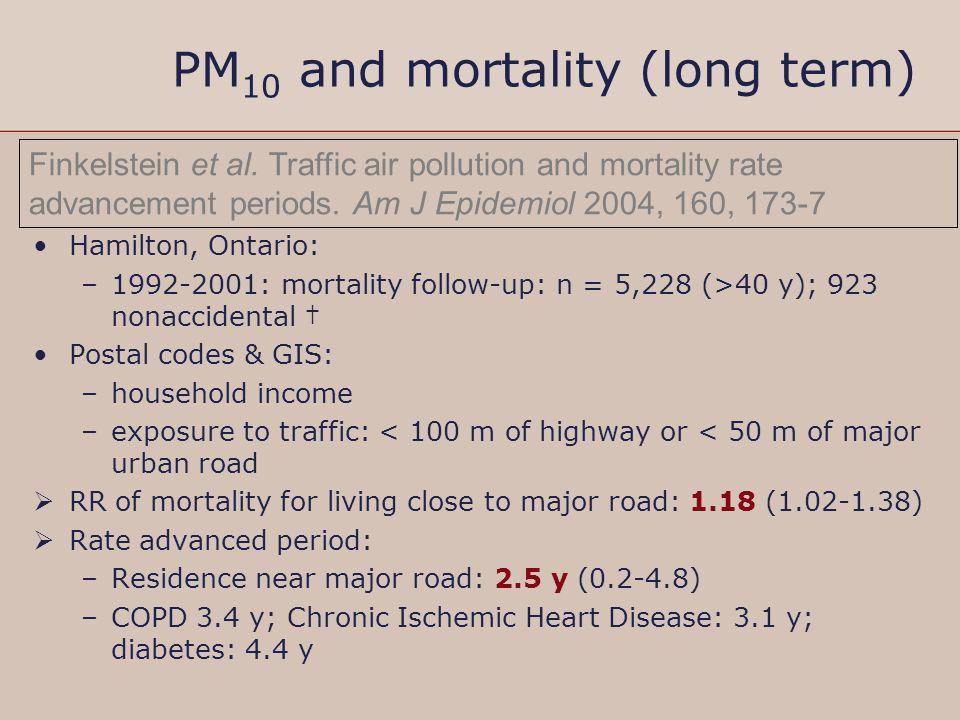 PM 10 and mortality (long term) Hamilton, Ontario: –1992-2001: mortality follow-up: n = 5,228 (>40 y); 923 nonaccidental † Postal codes & GIS: –househ