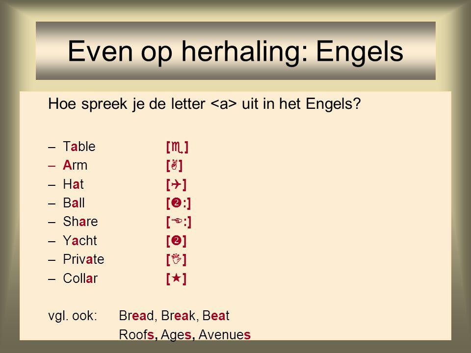 12 Hoe spreek je de letter uit in het Engels? –Table[  ] –Arm[  ] –Hat[  ] –Ball[  :] –Share[  :] –Yacht[  ] –Private[  ] –Collar[  ] vgl. ook
