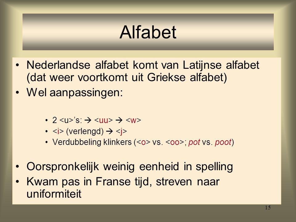 15 Nederlandse alfabet komt van Latijnse alfabet (dat weer voortkomt uit Griekse alfabet) Wel aanpassingen: 2 's:   (verlengd)  Verdubbeling klinke