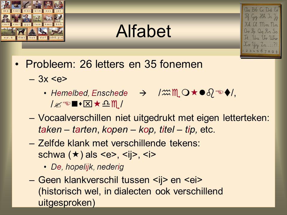 17 Probleem: 26 letters en 35 fonemen –3x Hemelbed, Enschede  /  /, /  / –Vocaalverschillen niet uitgedrukt met eigen letterteken: take