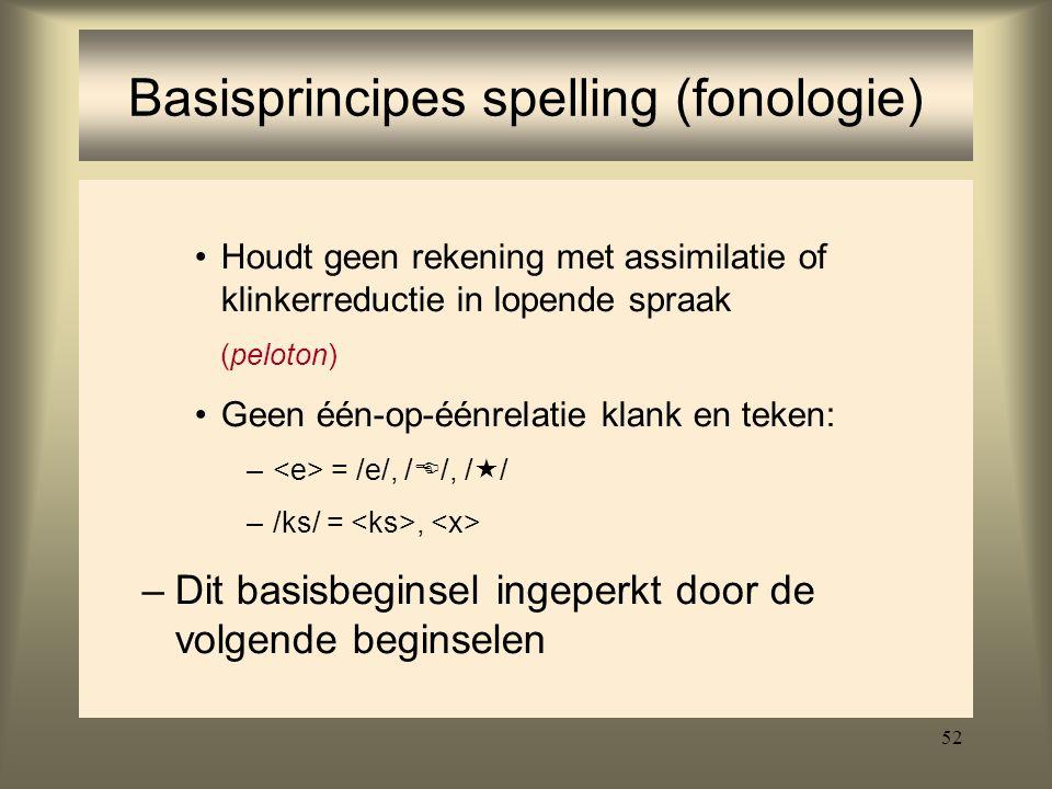 52 Basisprincipes spelling (fonologie) Houdt geen rekening met assimilatie of klinkerreductie in lopende spraak (peloton) Geen één-op-éénrelatie klank