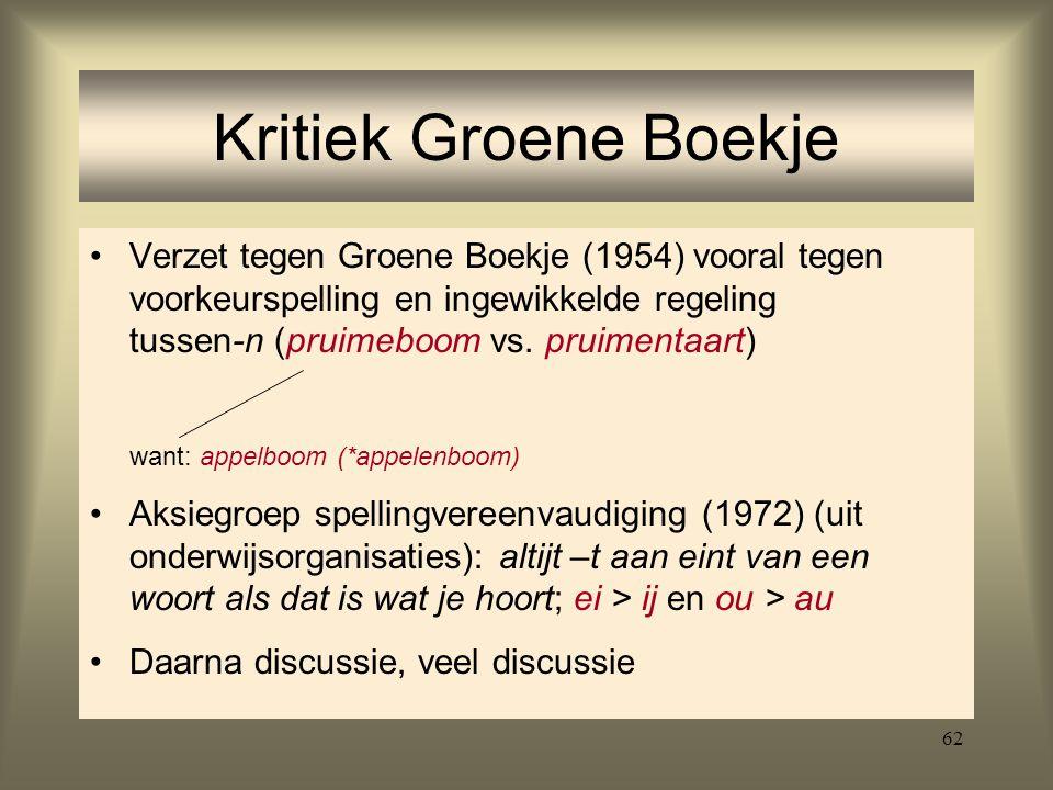 62 Kritiek Groene Boekje Verzet tegen Groene Boekje (1954) vooral tegen voorkeurspelling en ingewikkelde regeling tussen-n (pruimeboom vs. pruimentaar