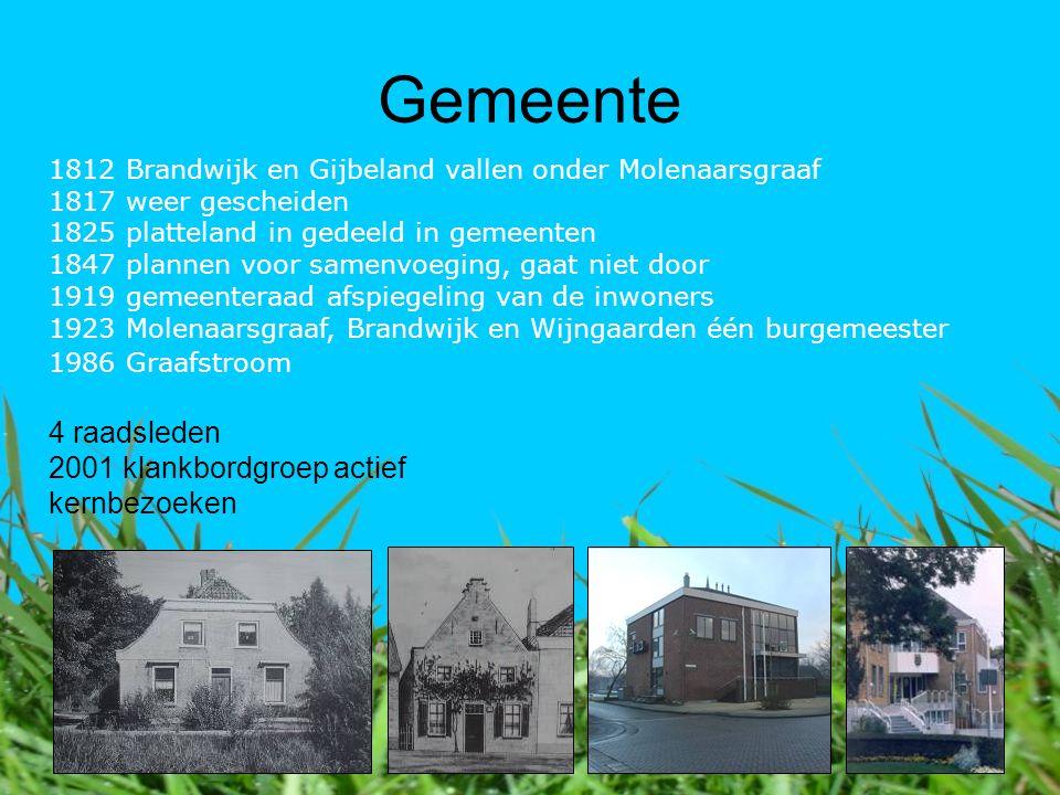Gemeente 1812 Brandwijk en Gijbeland vallen onder Molenaarsgraaf 1817 weer gescheiden 1825 platteland in gedeeld in gemeenten 1847 plannen voor samenv