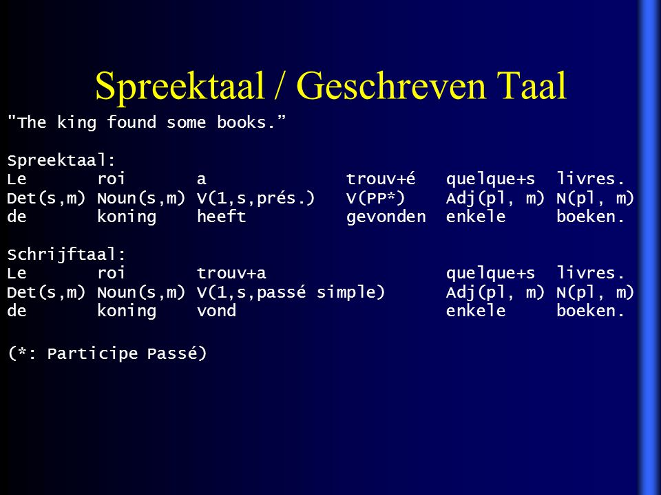Spreektaal / Geschreven Taal