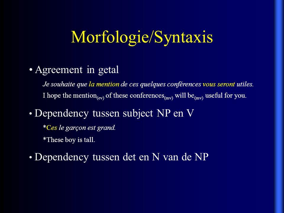 Morfologie/Syntaxis Agreement in getal Je souhaite que la mention de ces quelques conférences vous seront utiles. I hope the mention (ev) of these con