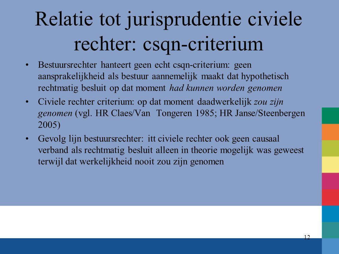 12 Relatie tot jurisprudentie civiele rechter: csqn-criterium Bestuursrechter hanteert geen echt csqn-criterium: geen aansprakelijkheid als bestuur aa