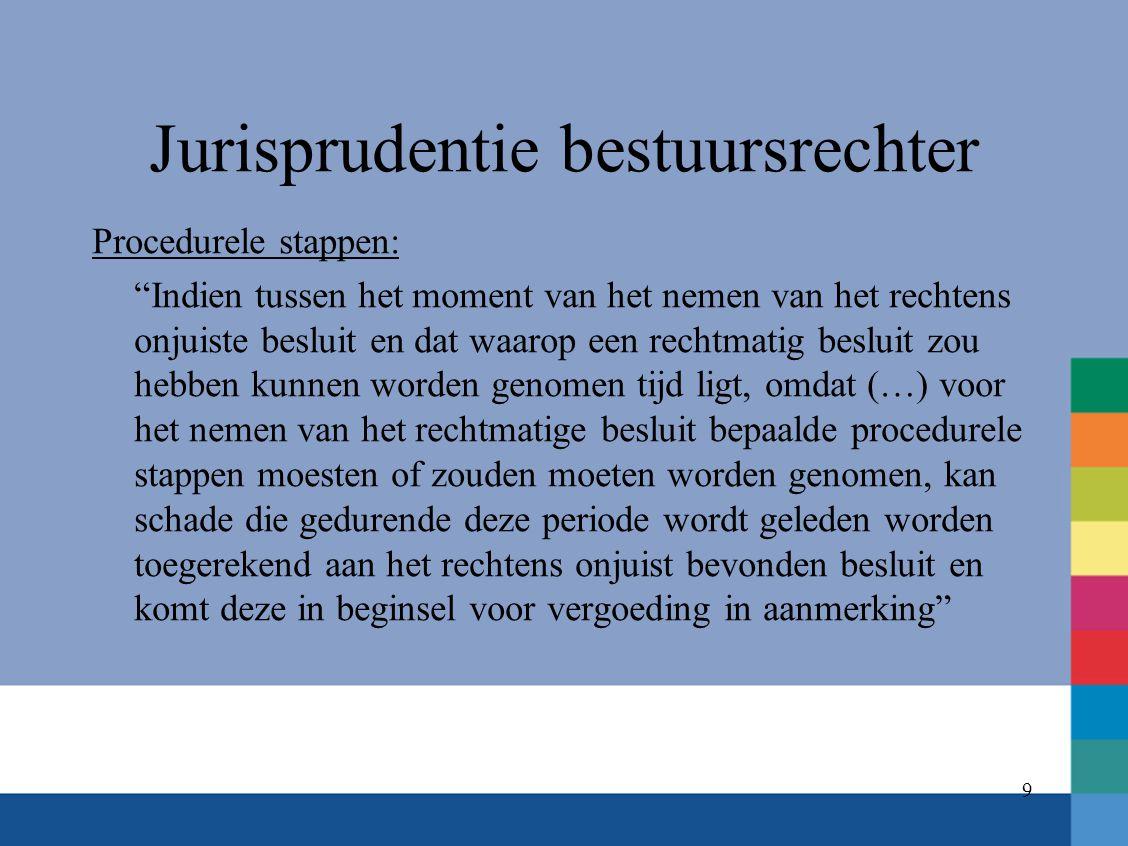 """Jurisprudentie bestuursrechter Procedurele stappen: """"Indien tussen het moment van het nemen van het rechtens onjuiste besluit en dat waarop een rechtm"""