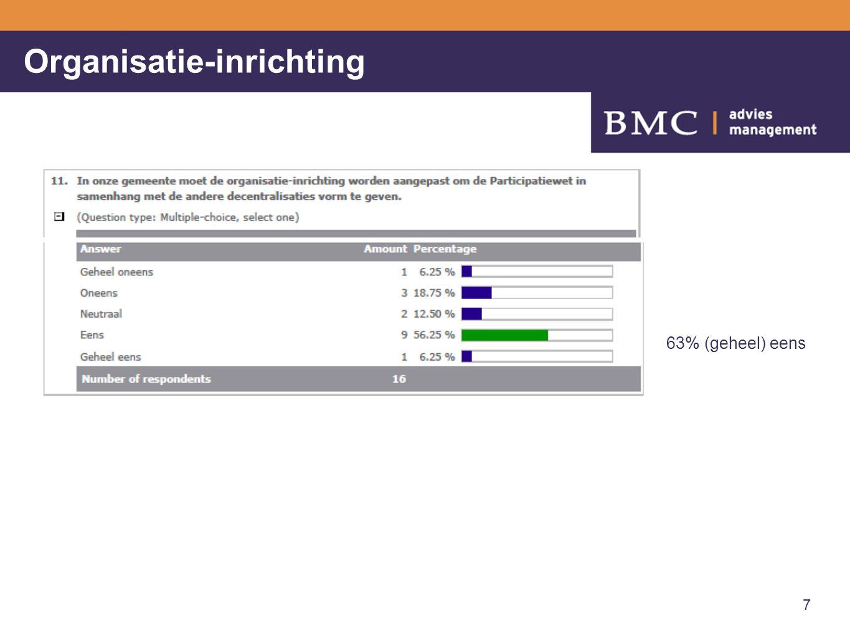 Organisatie-inrichting 7 63% (geheel) eens