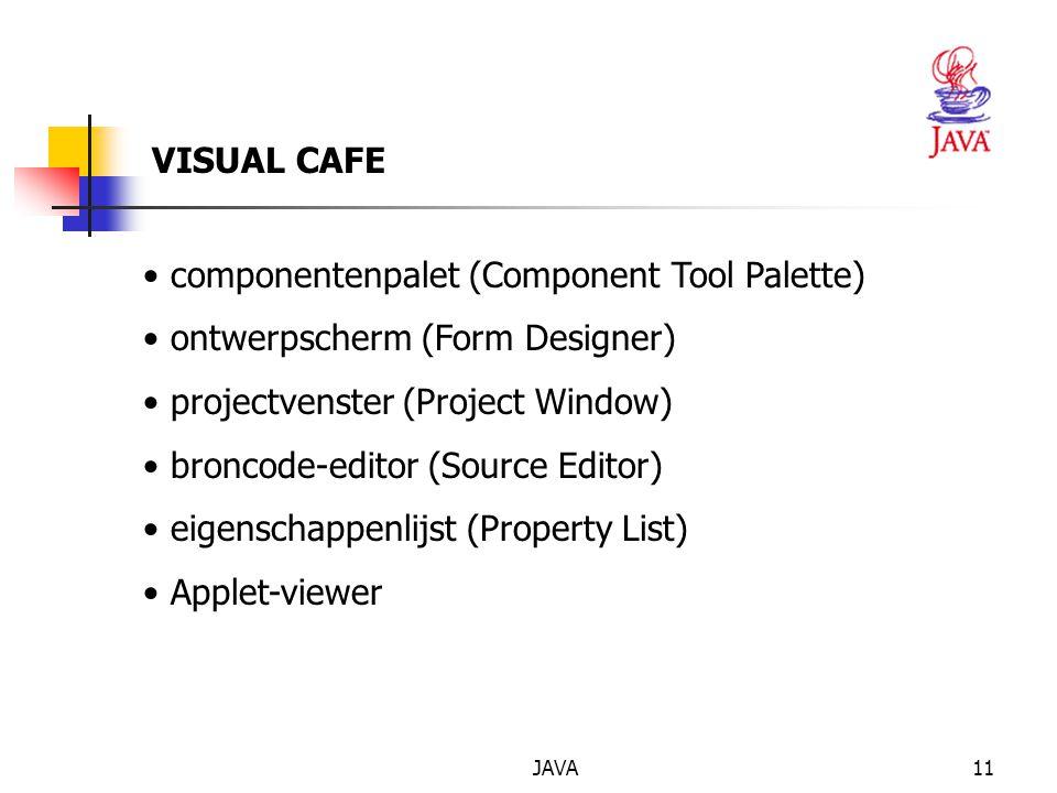 JAVA12 VOORBEELD 1 import java.awt.*; import java.applet.*; public class WelkomApplet extends Applet {public void init() {setLayout(null); setSize(426,266); bt_Welkom = new java.awt.Button(); bt_Welkom.setLabel( Spreek! ); bt_Welkom.setBounds(72,60,191,61); bt_Welkom.setBackground(new Color(12632256)); add(bt_Welkom);