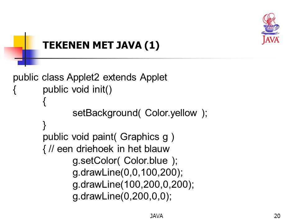 JAVA21 TEKENEN MET JAVA (2) //een rechthoek van 100 breed bij 50 hoog op positie (260,10) g.setColor(Color.green); g.drawRect(260,10,100,50); // een ellips van 100 bij 50 op positie (260,80) in het wit g.setColor(Color.white); g.drawOval(260,80,100,50); // een gevulde rechthoek en ellips in het paars g.setColor(Color.magenta); g.fillRect(130,10,100,50); g.fillOval(130,80,100,50);