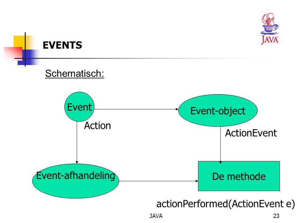 JAVA24 EVENTS - VOORBEELD 1 (1) import java.awt.*; import java.applet.Applet; import java.awt.event.*; public class Schuifbalk extends Applet implements AdjustmentListener {private Scrollbar slider; private int sliderValue = 0; public void init() { slider = new Scrollbar(Scrollbar.HORIZONTAL,0,1,0,100); add(slider); slider.addAdjustmentListener(this); }