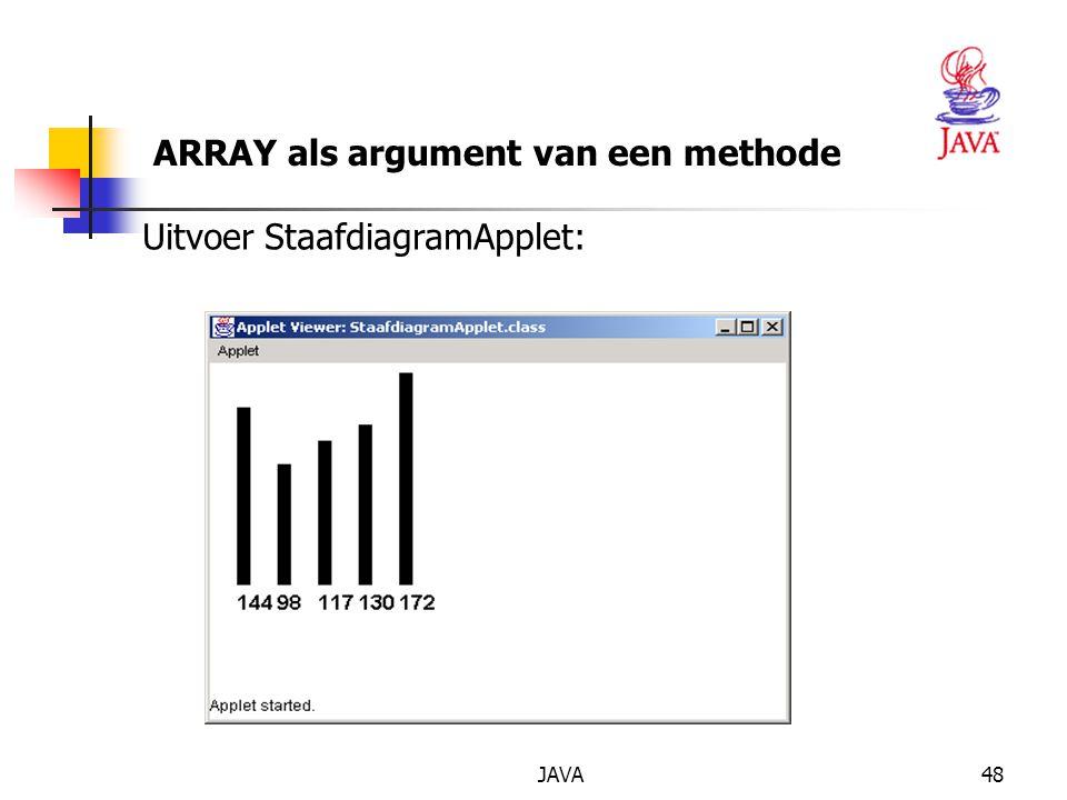 JAVA49 ARGUMENTEN VAN EEN METHODE Algemeen: Objecten: steeds BY REFERENCE Primitieve types: steeds BY VALUE Gevolg: int i = 5, j = 7; verwissel (i, j) ;// dit gaat niet.