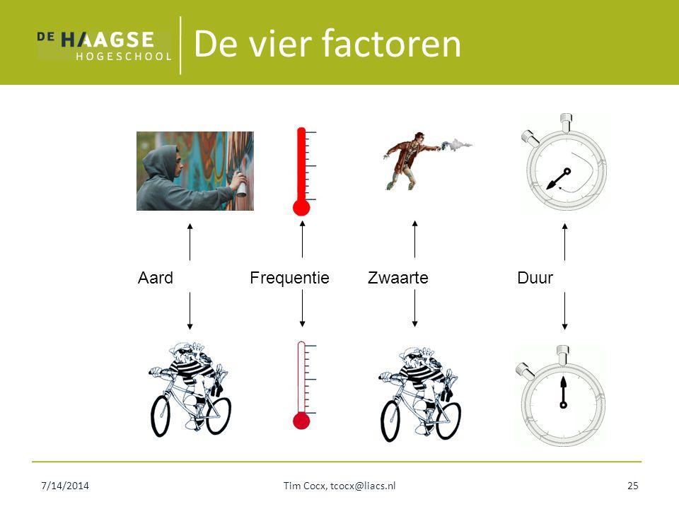 7/14/2014Tim Cocx, tcocx@liacs.nl25 De vier factoren AardDuurFrequentieZwaarte