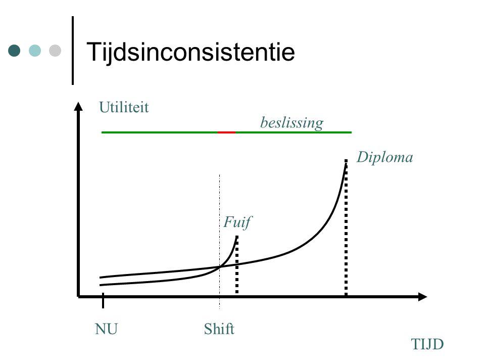 Tijdsinconsistentie Utiliteit TIJD Diploma NU Fuif Shift beslissing