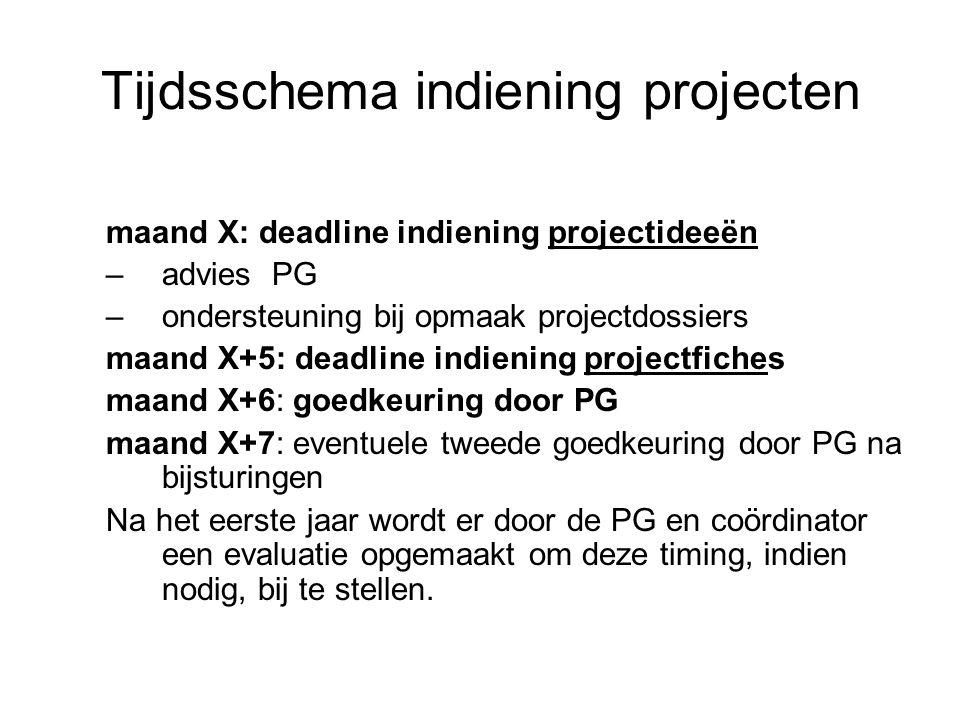 Tijdsschema indiening projecten maand X: deadline indiening projectideeën –advies PG –ondersteuning bij opmaak projectdossiers maand X+5: deadline indiening projectfiches maand X+6: goedkeuring door PG maand X+7: eventuele tweede goedkeuring door PG na bijsturingen Na het eerste jaar wordt er door de PG en coördinator een evaluatie opgemaakt om deze timing, indien nodig, bij te stellen.