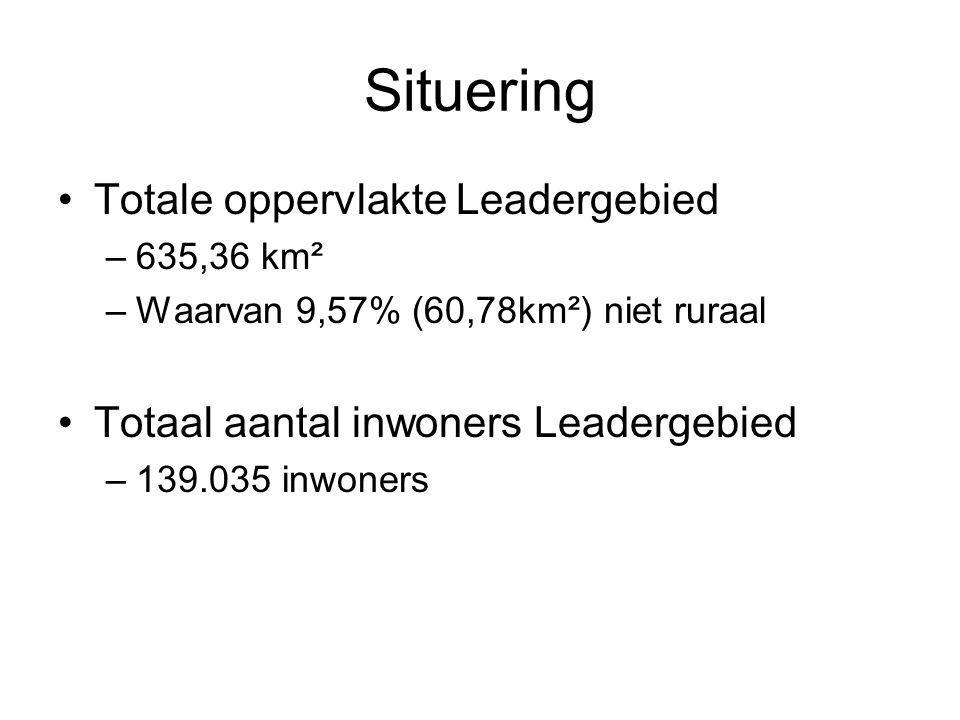 Situering Totale oppervlakte Leadergebied –635,36 km² –Waarvan 9,57% (60,78km²) niet ruraal Totaal aantal inwoners Leadergebied –139.035 inwoners