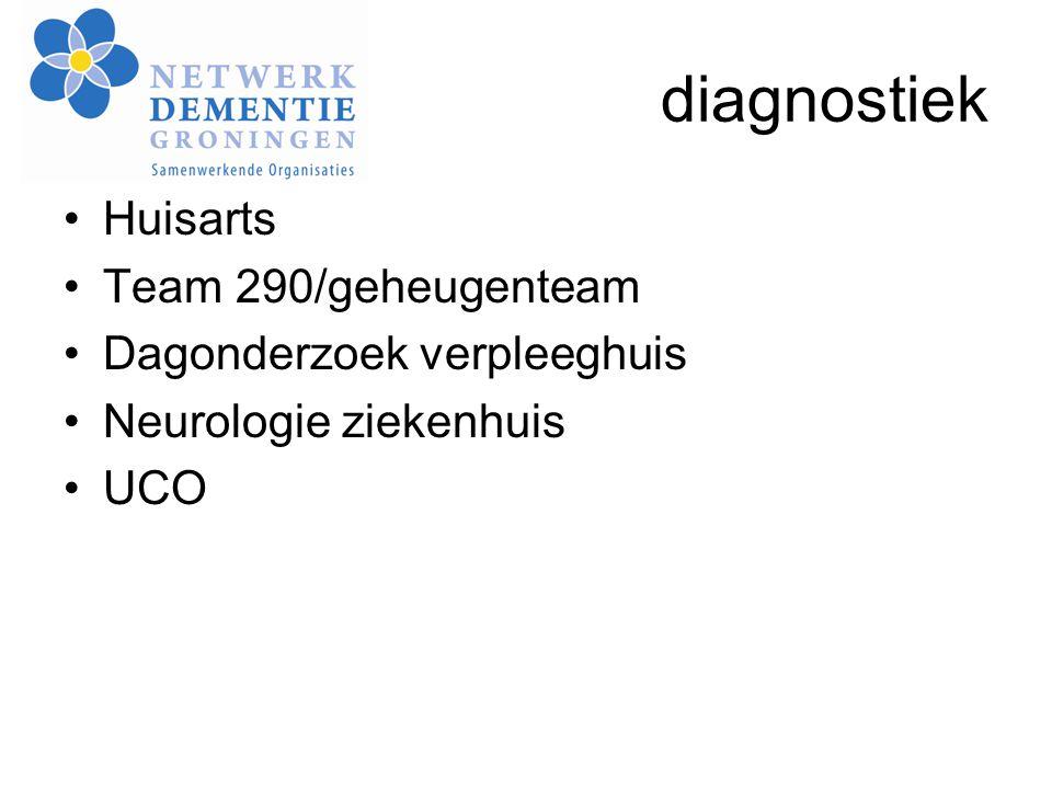 diagnostiek Huisarts Team 290/geheugenteam Dagonderzoek verpleeghuis Neurologie ziekenhuis UCO