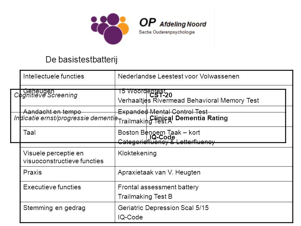 De basistestbatterij Cognitieve ScreeningCST-20 Indicatie ernst/progressie dementieClinical Dementia Rating IQ-Code Intellectuele functiesNederlandse