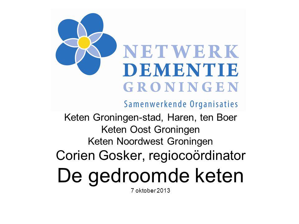 Keten Groningen-stad, Haren, ten Boer Keten Oost Groningen Keten Noordwest Groningen Corien Gosker, regiocoördinator De gedroomde keten 7 oktober 2013