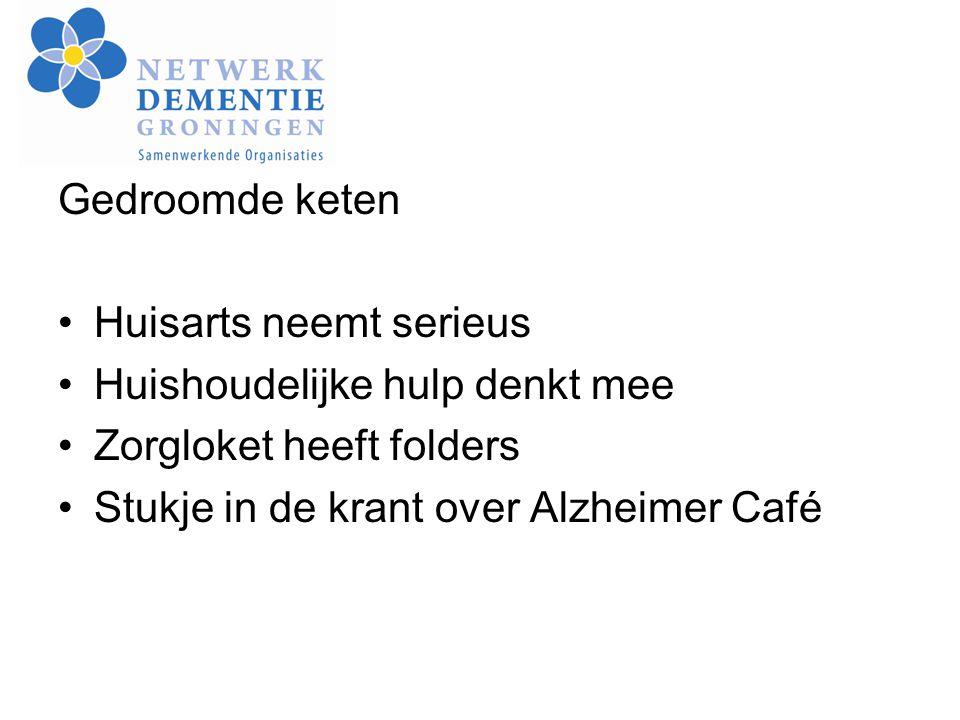 Gedroomde keten Huisarts neemt serieus Huishoudelijke hulp denkt mee Zorgloket heeft folders Stukje in de krant over Alzheimer Café