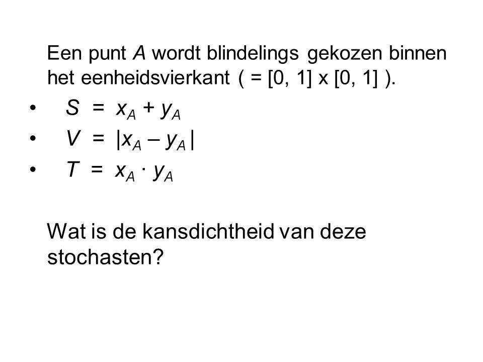 Een punt A wordt blindelings gekozen binnen het eenheidsvierkant ( = [0, 1] x [0, 1] ). S = x A + y A V = |x A – y A | T = x A · y A Wat is de kansdic