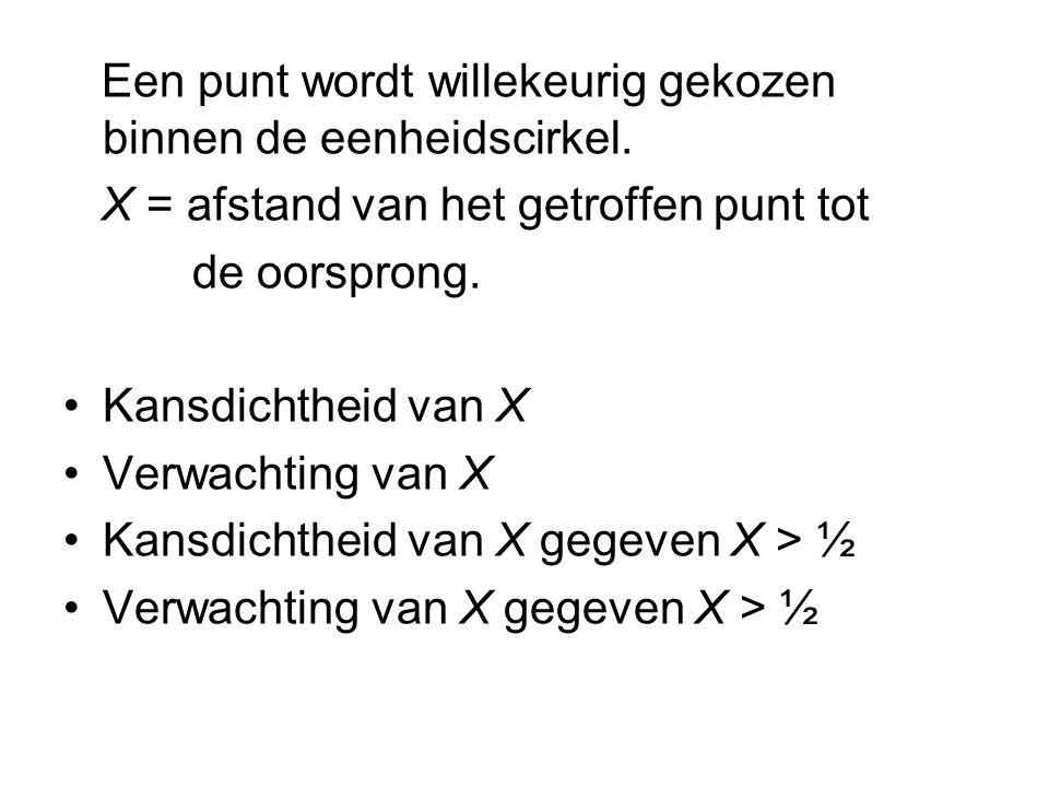 Een punt wordt willekeurig gekozen binnen de eenheidscirkel. X = afstand van het getroffen punt tot de oorsprong. Kansdichtheid van X Verwachting van