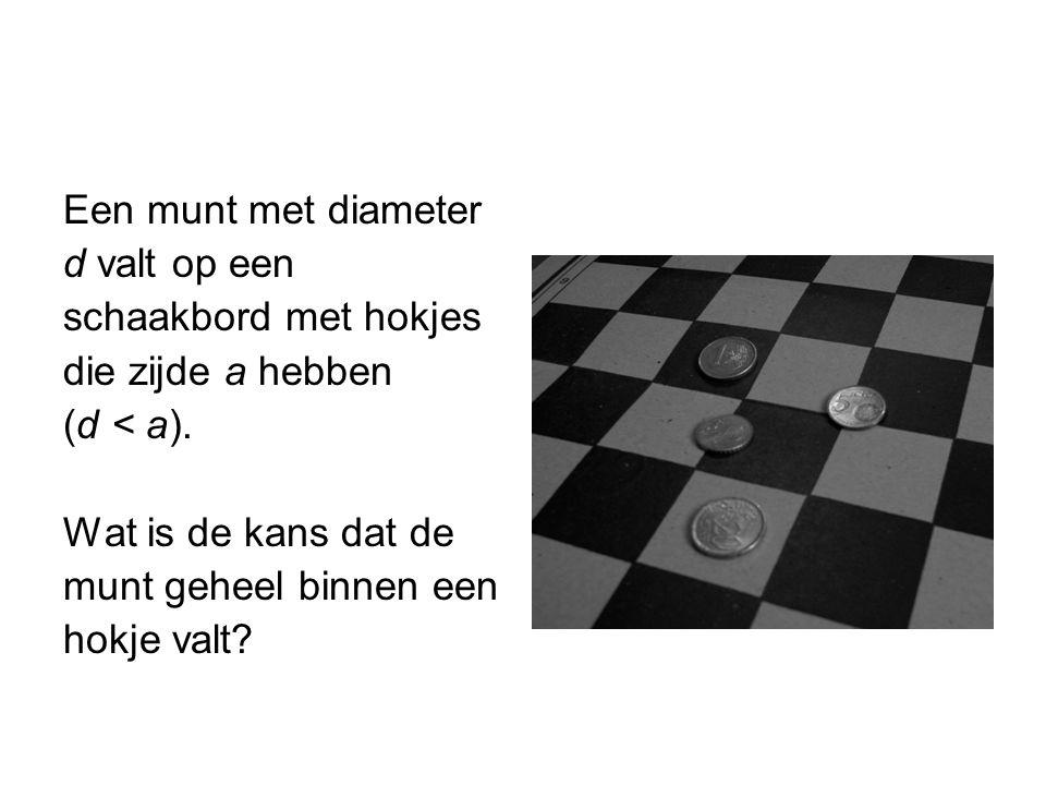 Een munt met diameter d valt op een schaakbord met hokjes die zijde a hebben (d < a). Wat is de kans dat de munt geheel binnen een hokje valt?