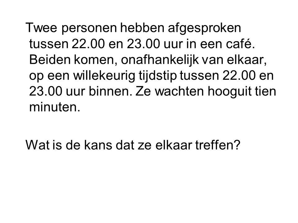 Twee personen hebben afgesproken tussen 22.00 en 23.00 uur in een café. Beiden komen, onafhankelijk van elkaar, op een willekeurig tijdstip tussen 22.
