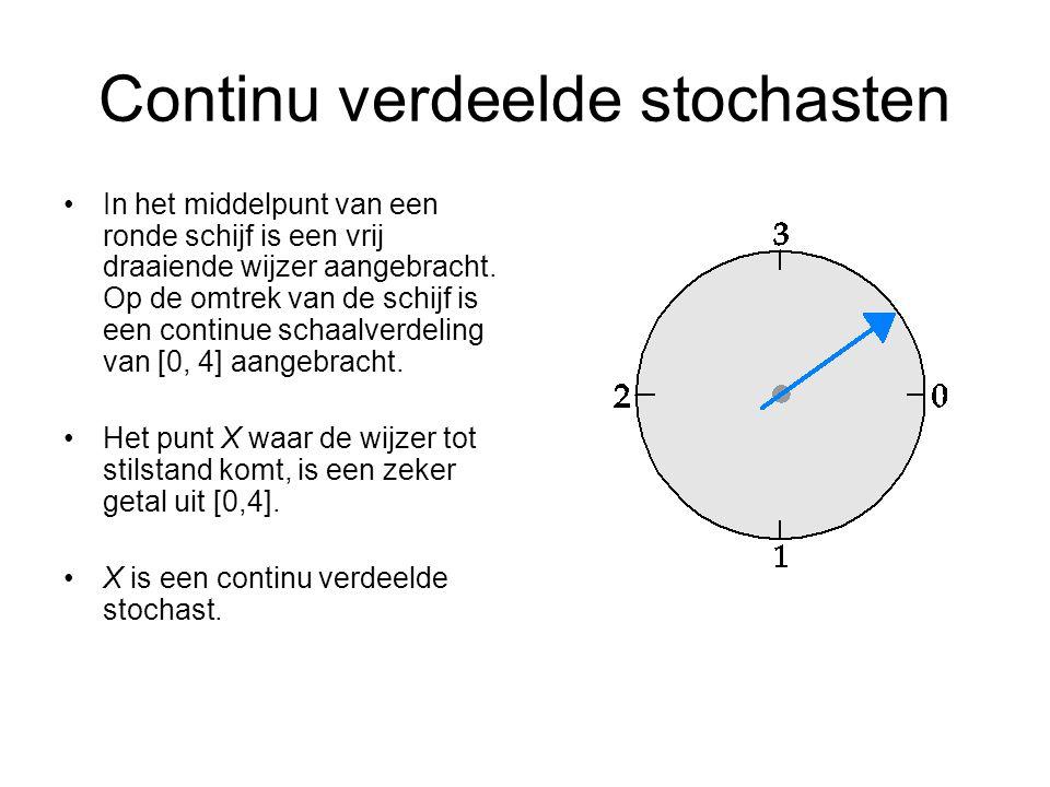 Continu verdeelde stochasten In het middelpunt van een ronde schijf is een vrij draaiende wijzer aangebracht. Op de omtrek van de schijf is een contin