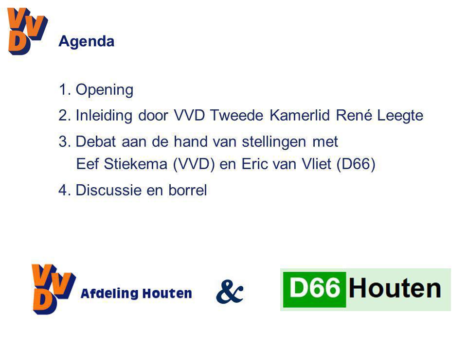 Agenda 1. Opening 2. Inleiding door VVD Tweede Kamerlid René Leegte 3. Debat aan de hand van stellingen met Eef Stiekema (VVD) en Eric van Vliet (D66)