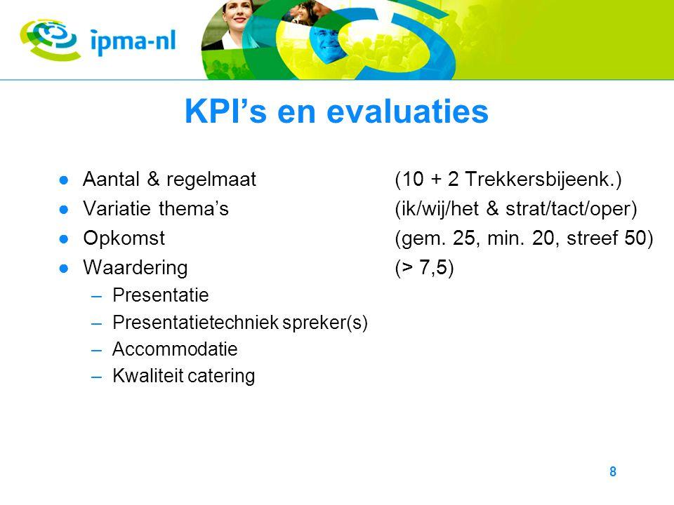 KPI's en evaluaties ●Aantal & regelmaat(10 + 2 Trekkersbijeenk.) ●Variatie thema's(ik/wij/het & strat/tact/oper) ●Opkomst(gem.