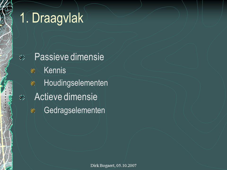 Dirk Bogaert, 05.10.2007 Dank u dirk.bogaert@ugent.be