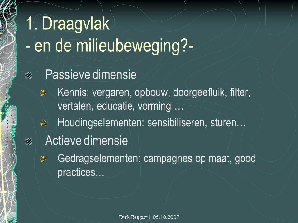 Dirk Bogaert, 05.10.2007 Referenties BOGAERT, D., Draagvlak voor natuur.