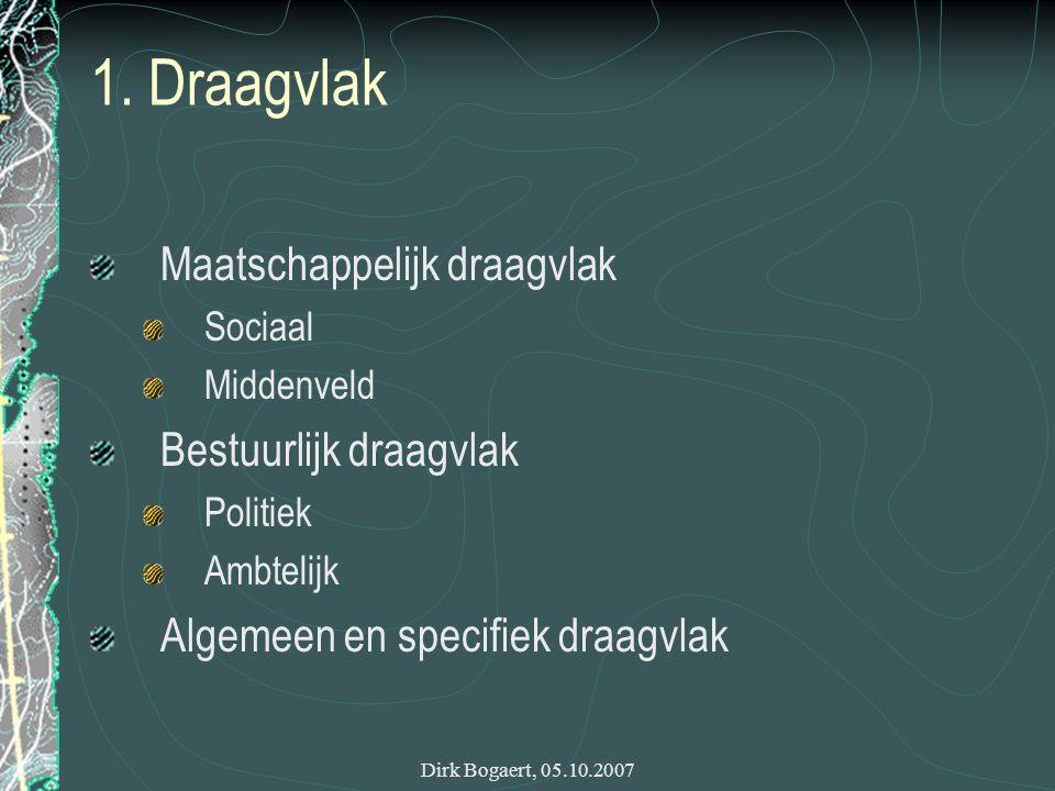 Dirk Bogaert, 05.10.2007 1.Draagvlak Bron: Bogaert, D.