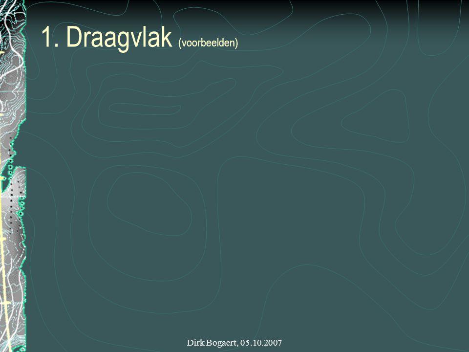 Dirk Bogaert, 05.10.2007 2.Draagvlak. Hoe meten.