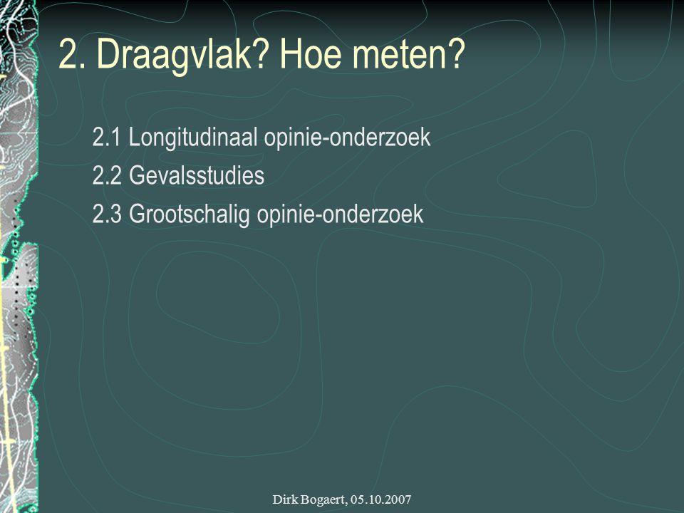 Dirk Bogaert, 05.10.2007 2.1 Longitudinaal opinie-onderzoek Europa Eurobarometer (http://europa.eu.int/comm/public_opinion/index_en.htm)http://europa.eu.int/comm/public_opinion/index_en.htm Vlaanderen Jaarlijkse APS-survey sociaal culturele verschuivingen (1996/2000/2005: leefmilieu) VRIND: jaarlijks ( http://aps.vlaanderen.be/statistiek/publicaties/stat_Publicaties_vrind.ht m) http://aps.vlaanderen.be/statistiek/publicaties/stat_Publicaties_vrind.ht m