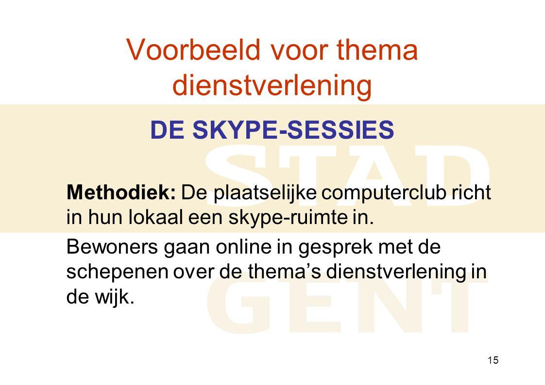15 Voorbeeld voor thema dienstverlening DE SKYPE-SESSIES Methodiek: De plaatselijke computerclub richt in hun lokaal een skype-ruimte in.