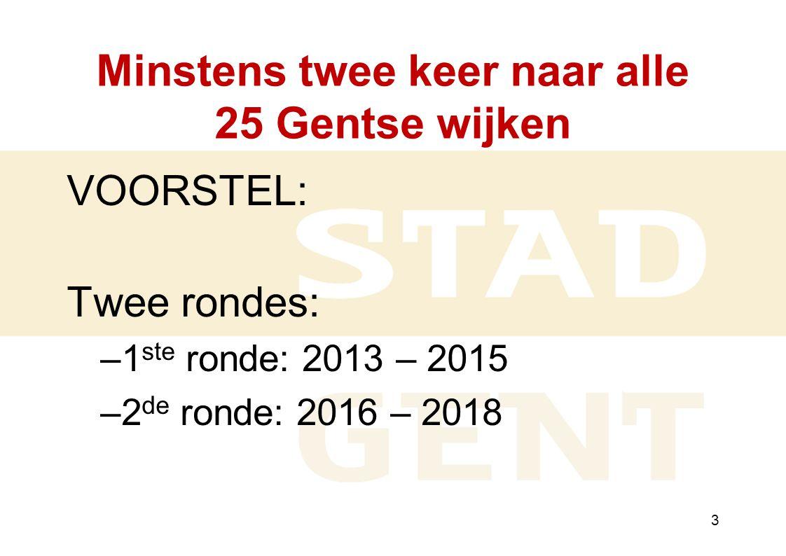 3 Minstens twee keer naar alle 25 Gentse wijken VOORSTEL: Twee rondes: –1 ste ronde: 2013 – 2015 –2 de ronde: 2016 – 2018