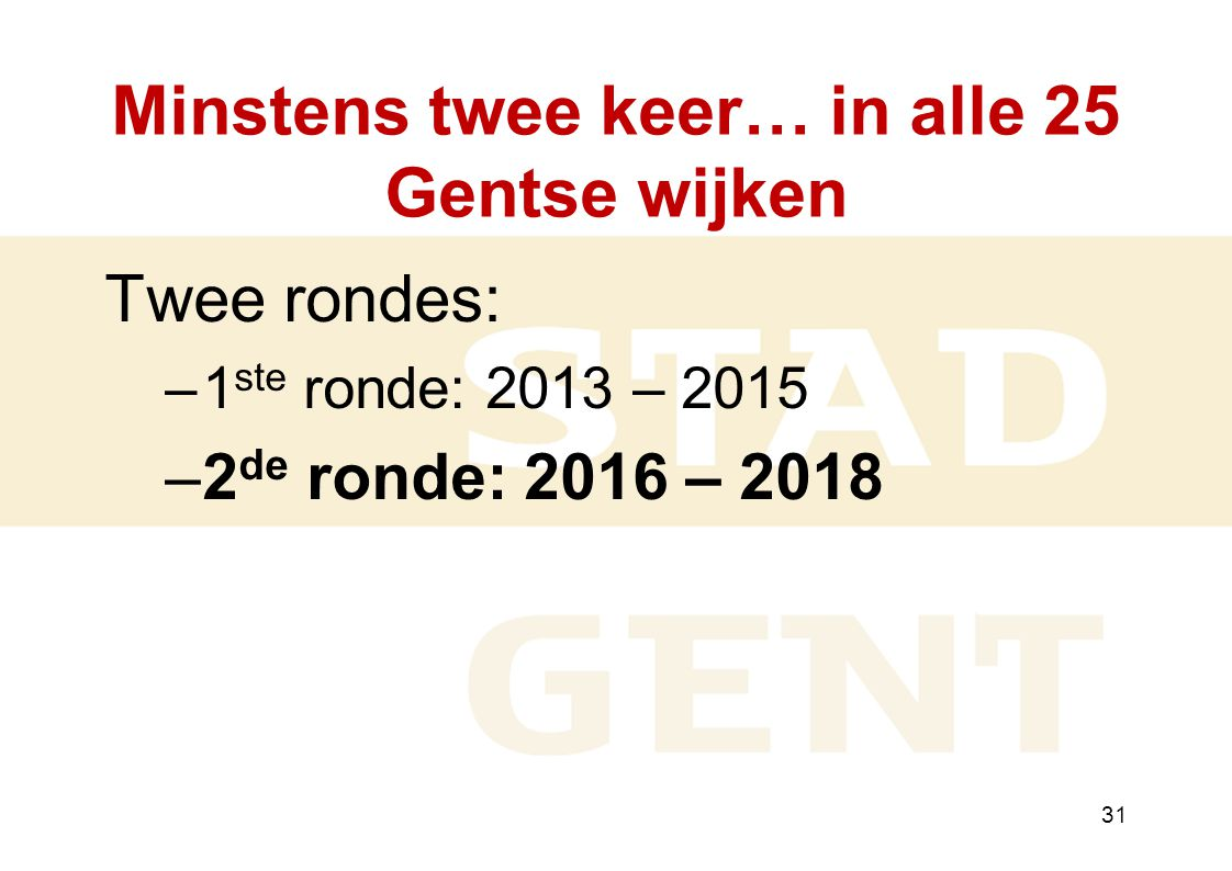 31 Minstens twee keer… in alle 25 Gentse wijken Twee rondes: –1 ste ronde: 2013 – 2015 –2 de ronde: 2016 – 2018