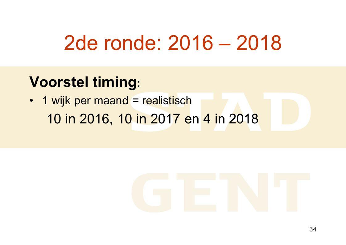 34 2de ronde: 2016 – 2018 Voorstel timing : 1 wijk per maand = realistisch 10 in 2016, 10 in 2017 en 4 in 2018